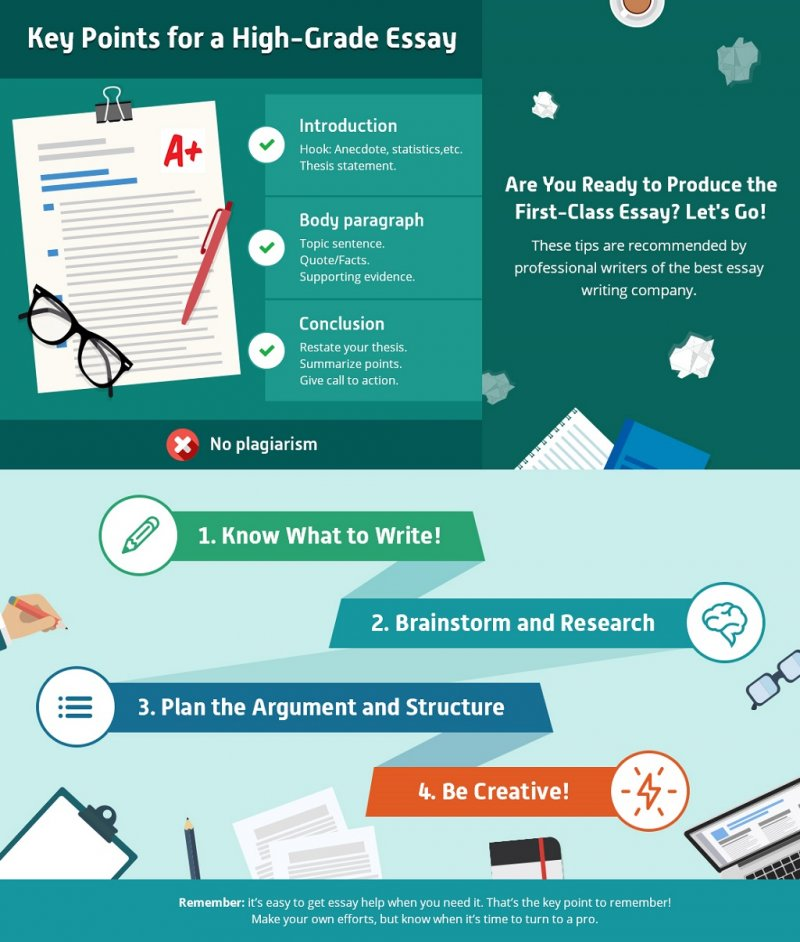Research Proposal Essay Is Your Decision To Write A Great Essay Enough Well Its A Start  However You Also Need To Know What Characteristics Does Great Academic  Writing Have Paper Essay also Short English Essays Assignment Geek  Australian Assignment Writing Service  Book Review Writers